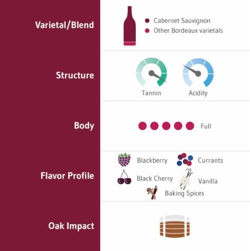 Stag's Leap Artemis Cabernet Sauvignon Red Wine Perspective: left