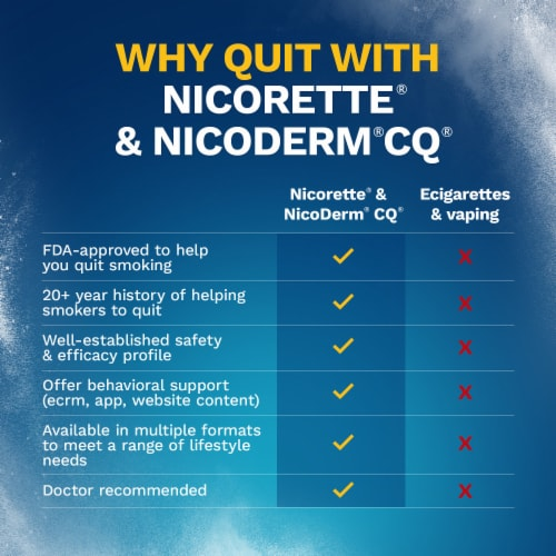 Nicorette White Ice Mint Nicotine Gum 4mg Perspective: left