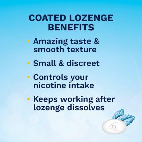 Nicorette Coated Ice Mint Lozenges 4mg Perspective: left