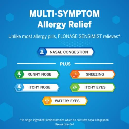 Flonase Sensimist Non-Drowsy 24-Hour Allergy Relief Nasal Spray Perspective: left