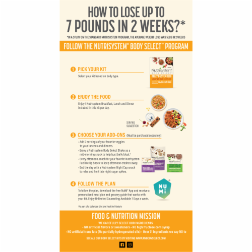 Nutrisystem Belly Buster 5 Day Weight Loss Kit Perspective: left