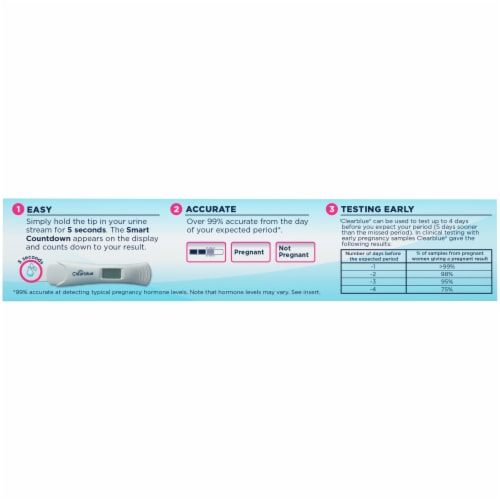 Clearblue Easy Digital Pregnancy Test Perspective: left