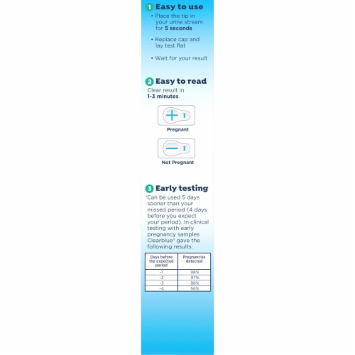 Clearblue Rapid Detection Pregnancy Test Perspective: left