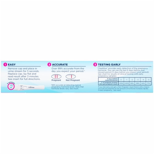 Clearblue Early Detection Pregnancy Test Perspective: left