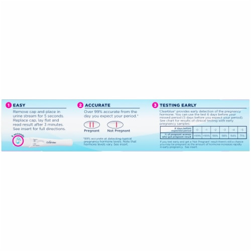 Clearblue Early Detection Pregnancy Test 3 Count Perspective: left