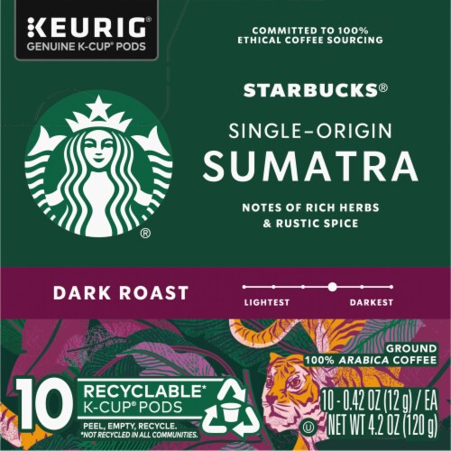 Starbucks Sumatra Dark Roast Coffee K-Cup Pods Perspective: left