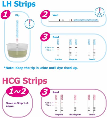 Easy@Home 50 Ovulation & 20 Pregnancy Test Strips Combo Kit Perspective: left