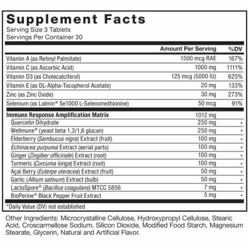 Force Factor Immunity Supplements Perspective: left