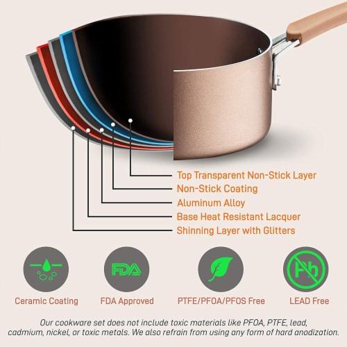 NutriChef Nonstick Cooking Kitchen Cookware Pots and Pans, 20 Piece Set, Bronze Perspective: left