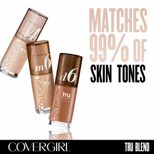 CoverGirl TruBlend Classic Beige Liquid Foundation Perspective: right