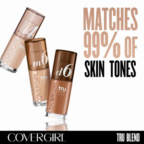 CoverGirl TruBlend Makeup Soft Honey Foundation Perspective: right