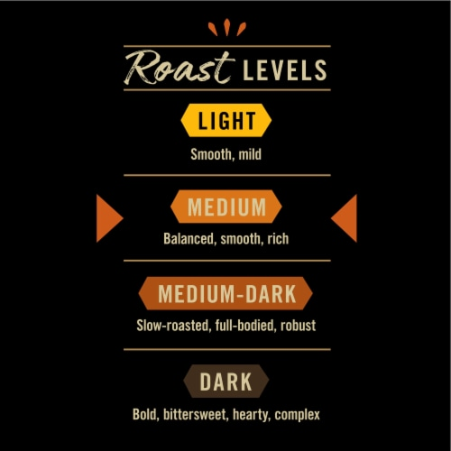 Private Selection® Signature Blend Medium Roast Coffee K-Cup Pods Perspective: right