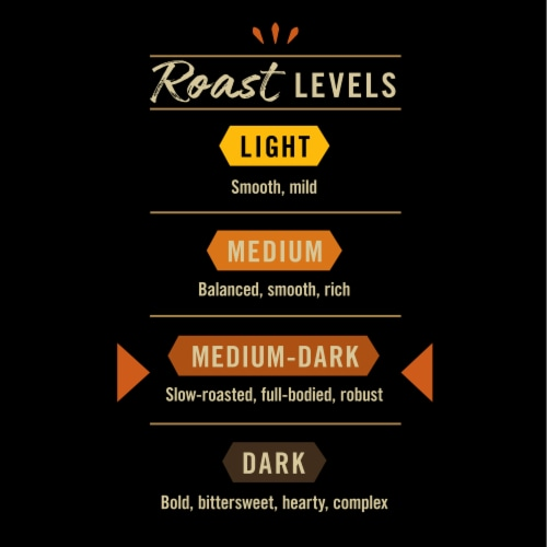 Private Selection® Fair Trade Sumatran Mandheling Medium-Dark Roast Ground Coffee Perspective: right
