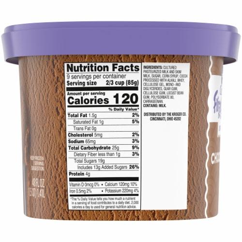 Kroger® Chocolate Deluxe Lowfat Frozen Yogurt Perspective: right