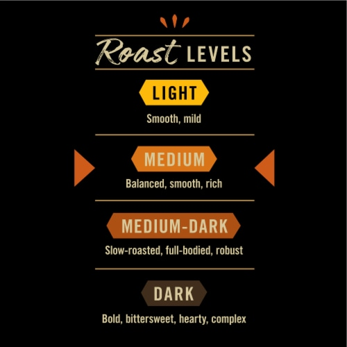Private Selection® Caramel Truffle Medium Roast Coffee K-Cup Pods Perspective: right