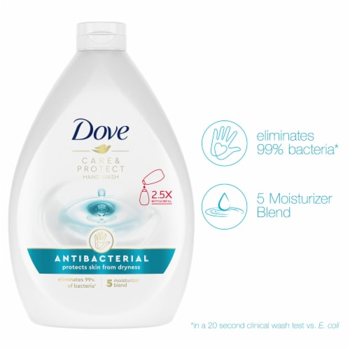 Dove Care & Protect Antibacterial Hand Wash Perspective: right