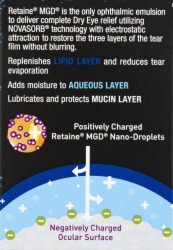 OCuSOFT Retaine MGD Complete Dry Eye Relief Lubricant Drops 30 Count Perspective: right