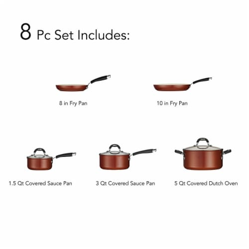 Tramontina Cookware Set - Copper Perspective: right