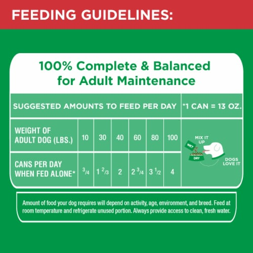 IAMS Proactive Health Lamb and Rice Pate Adult Wet Dog Food Perspective: right