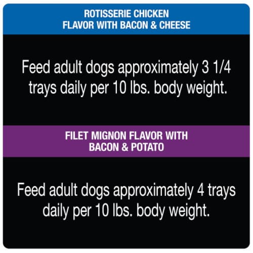 Cesar Loaf & Topper Rotisserie Chicken & Filet Mignon Wet Dog Food Variety Pack Perspective: right