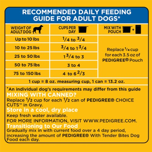 Pedigree® With Tender Bites Chicken & Steak Flavored Two Texture Adult Dry Dog Food Perspective: right