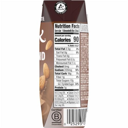 Silk Dark Chocolate Almond Milk Perspective: right