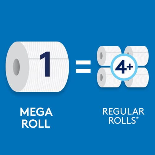 Cottonelle Ultra CleanCare Mega Roll Toilet Paper Perspective: right