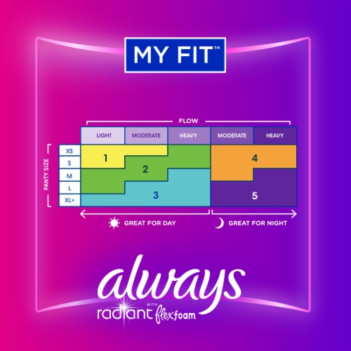 Always Radiant Size 2 Heavy Flow Scented Pads Perspective: right