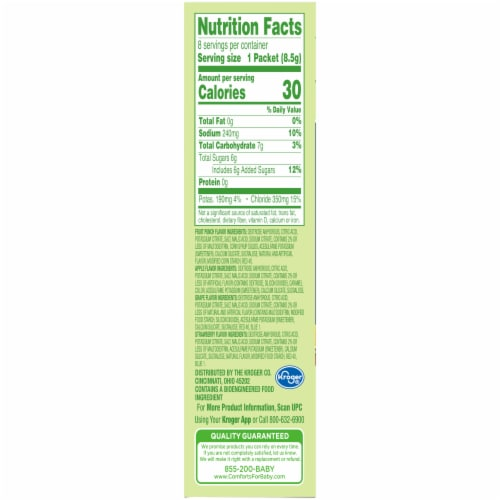 Comforts™ Pediatric Electrolyte Powder Packs Perspective: right