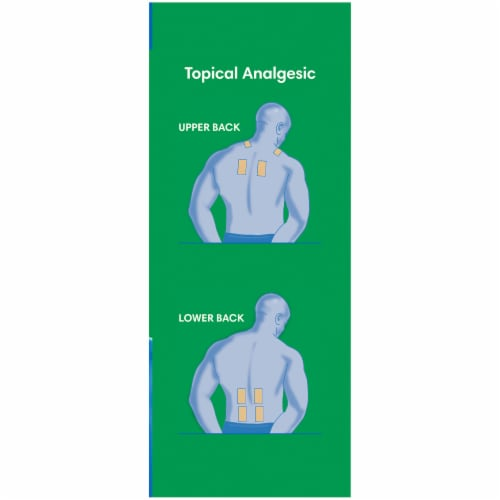 Kroger® Medicated Topical Analgesic Pain Relief Patch Perspective: right