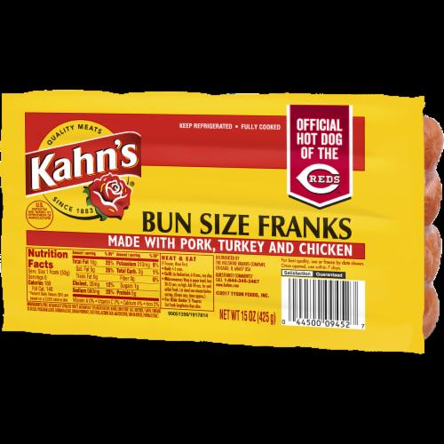 Kahn's Bun Size Franks Perspective: right