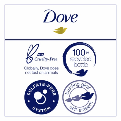 Dove Nutritive Solutions Color Protect Sulfate-Free Shampoo Perspective: right