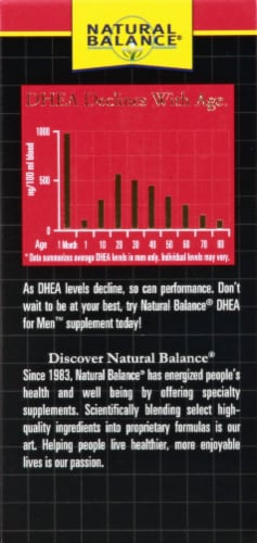 Natural Balance DHEA for Men Perspective: right