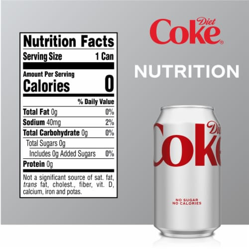 Diet Coke Soda Perspective: right