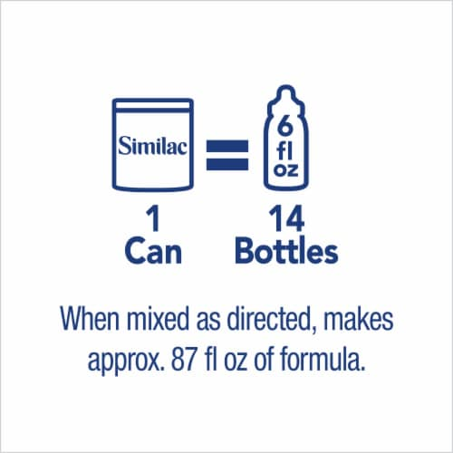 Similac NeoSure OptiGro Powder Infant Formula with Iron Perspective: right