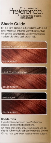 L'Oreal Paris Superior Preference 6R Light Auburn Permanent Hair Color Kit Perspective: right