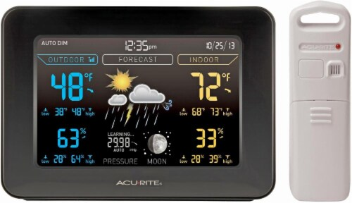 AcuRite Color Weather Station Perspective: right