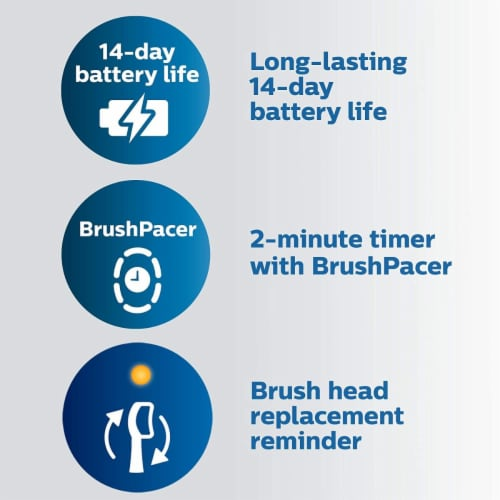 Philips Black Electric Toothbrush Perspective: right