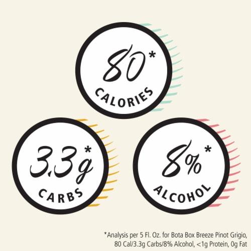 Bota Box Breeze Pinot Grigio White Wine Perspective: right