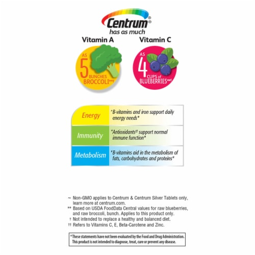 Centrum Adults Multivitamin & Multimineral Supplement Tablets Perspective: right