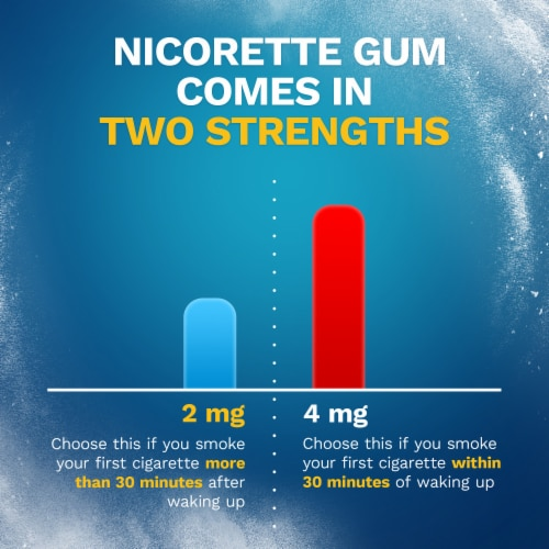 Nicorette White Ice Mint Nicotine Gum 4mg Perspective: right