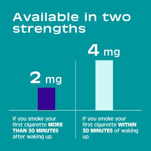 Nicorette Mint Lozenge 2 mg Perspective: right