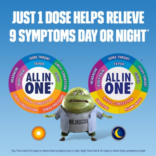 Mucinex Fast-Max Day and Nighttime All In One Cold & Flu Caplets 40 Count Perspective: right