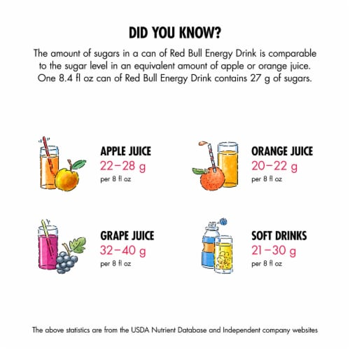 Red Bull The Yellow Edition Energy Drink Perspective: right