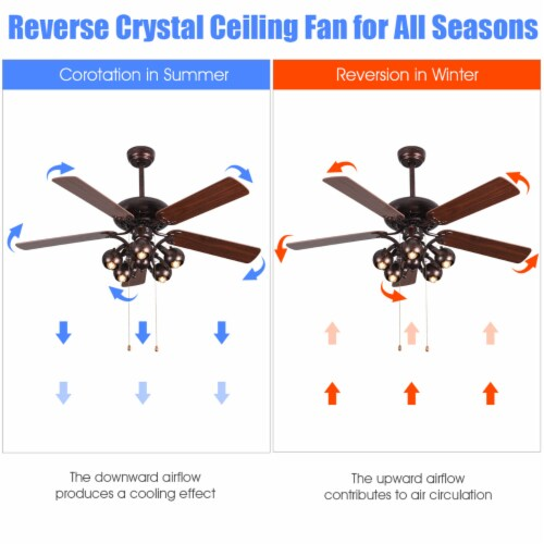 Costway 52 in Vintage Rustic Ceiling Fan Light with 5 Reversible Blades Pull Chain Home Perspective: right