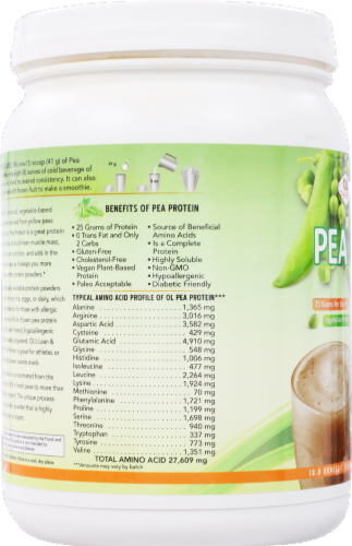 Olympian Labs Lean & Healthy Chocolate Pea Protein Perspective: right