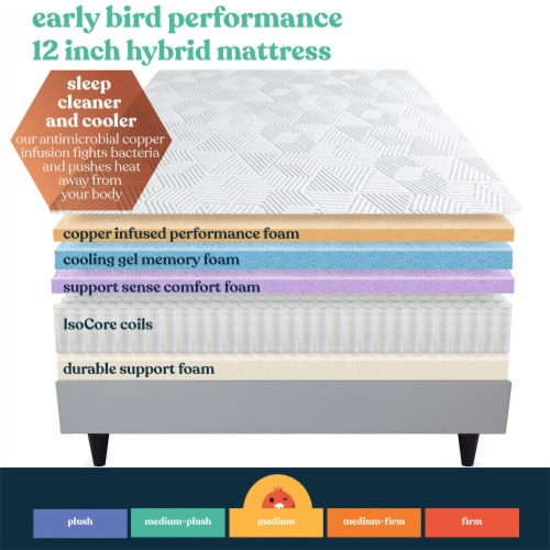 Early Bird Performance 12 Inch Hybrid Cool Gel Copper Memory Foam Mattress, King Perspective: right