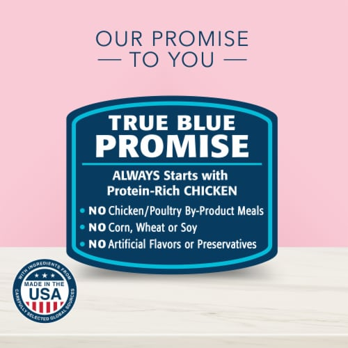 Blue Buffalo True Solutions Blissful Belly Cat Food Perspective: right