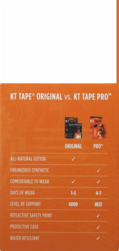 KT Tape Pro Jet Black Therapeutic Tape Strips Perspective: right