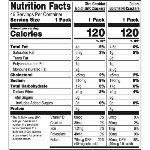 Pepperidge Farm Goldfish Variety Pack (0.9 Ounce, 45 Count) Perspective: top